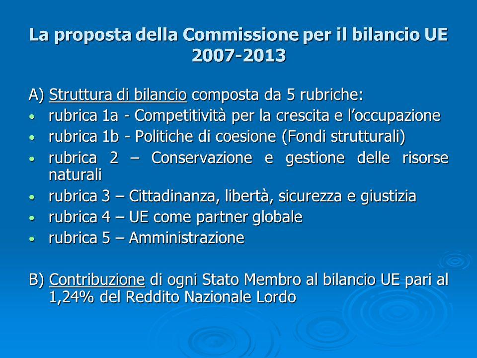 La proposta della Commissione per il bilancio UE 2007-2013 A) Struttura di bilancio composta da 5 rubriche: rubrica 1a - Competitività per la crescita