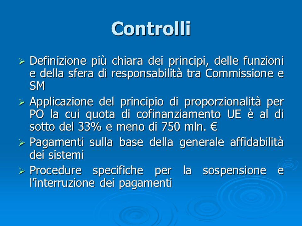 Controlli Definizione più chiara dei principi, delle funzioni e della sfera di responsabilità tra Commissione e SM Definizione più chiara dei principi