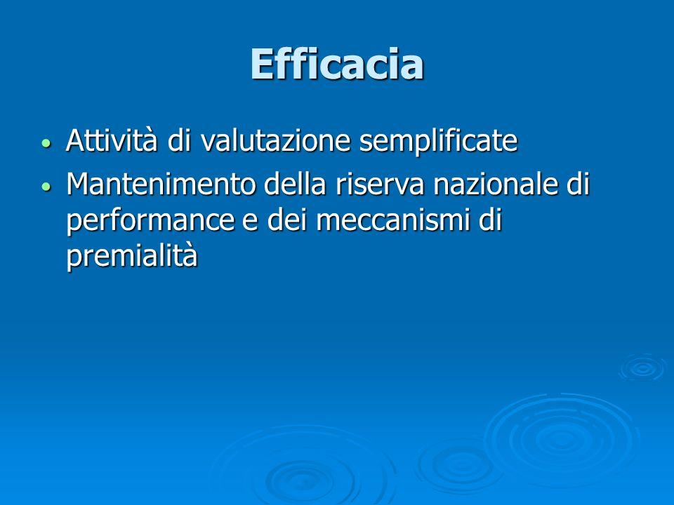 Efficacia Attività di valutazione semplificate Attività di valutazione semplificate Mantenimento della riserva nazionale di performance e dei meccanis