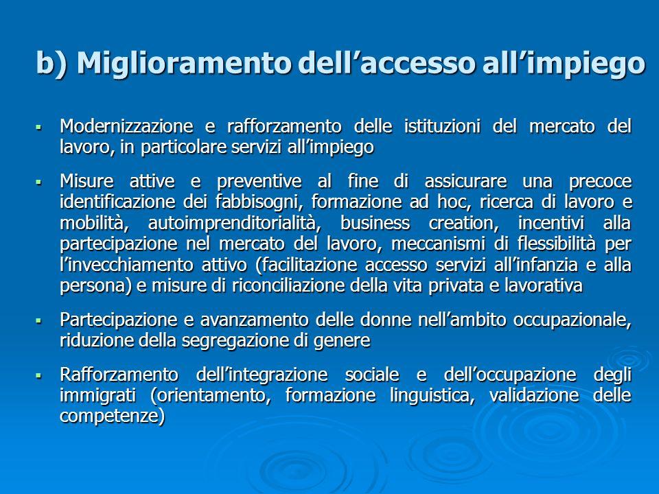 Modernizzazione e rafforzamento delle istituzioni del mercato del lavoro, in particolare servizi allimpiego Modernizzazione e rafforzamento delle isti