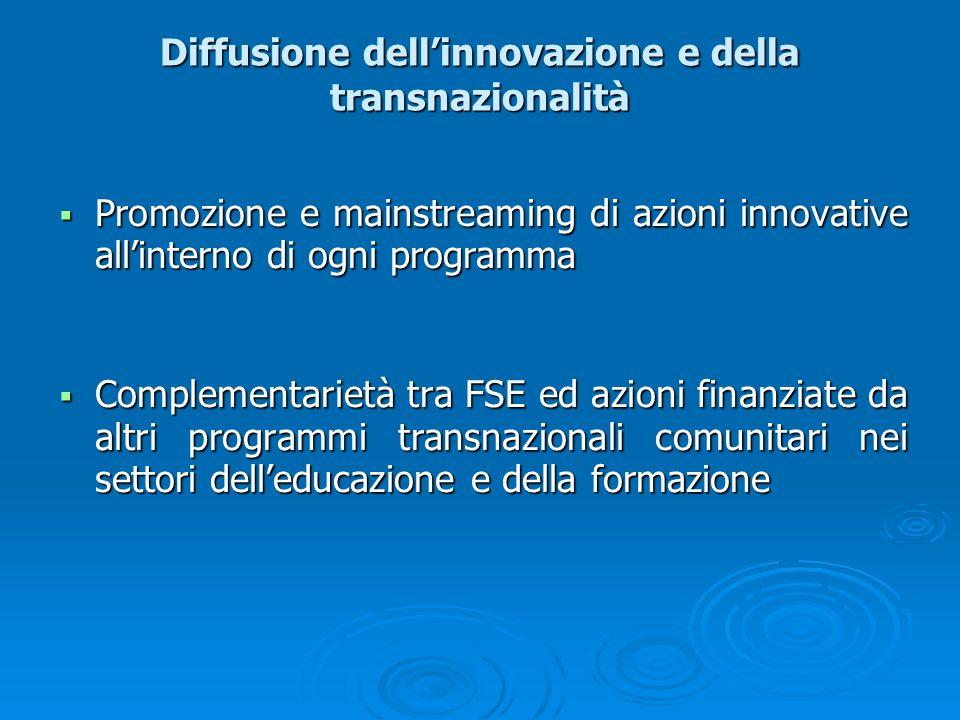 Diffusione dellinnovazione e della transnazionalità Promozione e mainstreaming di azioni innovative allinterno di ogni programma Promozione e mainstre
