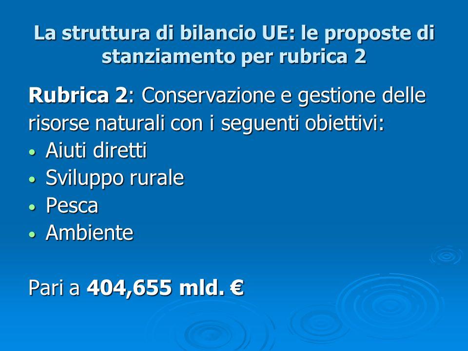 La struttura di bilancio UE: le proposte di stanziamento per rubrica 2 Rubrica 2: Conservazione e gestione delle risorse naturali con i seguenti obiet