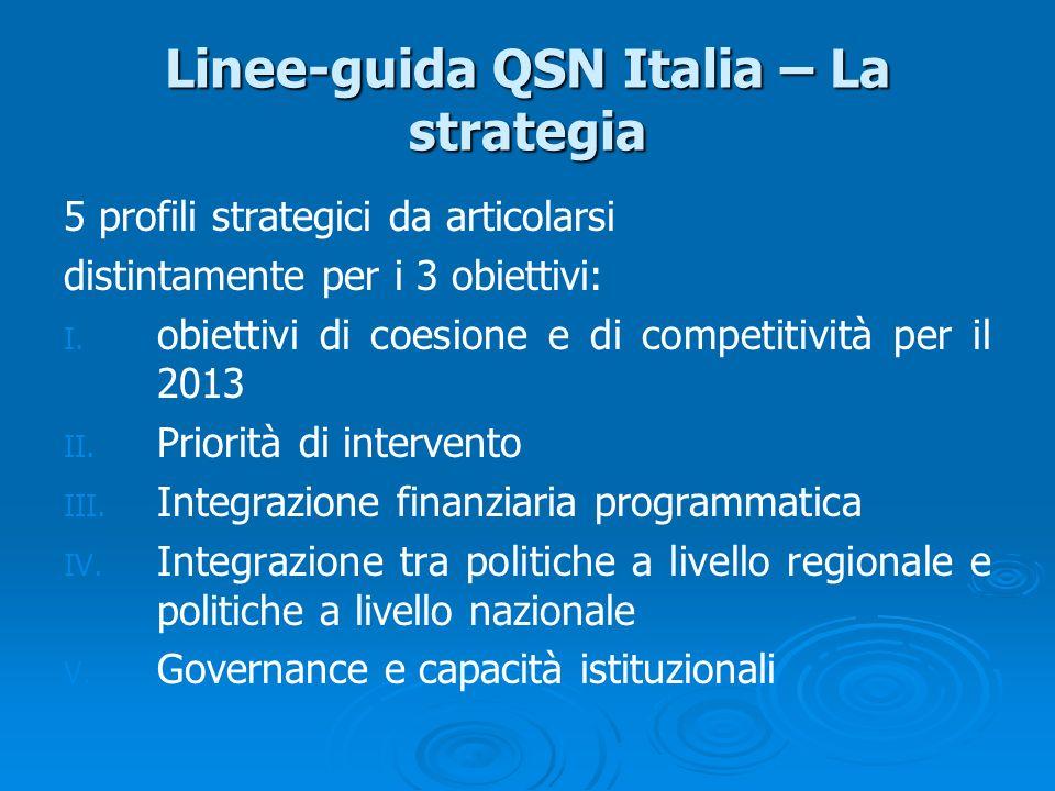 Linee-guida QSN Italia – La strategia 5 profili strategici da articolarsi distintamente per i 3 obiettivi: I. I. obiettivi di coesione e di competitiv