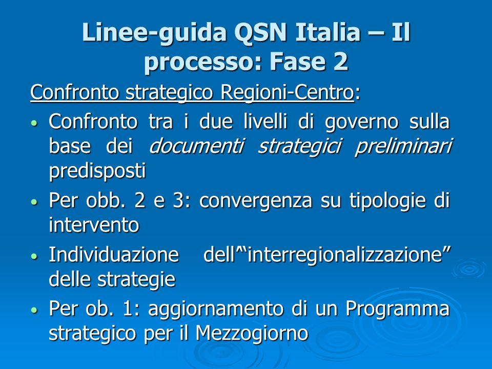 Linee-guida QSN Italia – Il processo: Fase 2 Confronto strategico Regioni-Centro: Confronto tra i due livelli di governo sulla base dei documenti stra