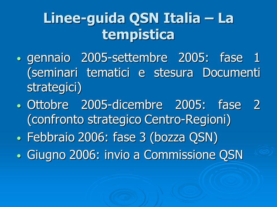 Linee-guida QSN Italia – La tempistica gennaio 2005-settembre 2005: fase 1 (seminari tematici e stesura Documenti strategici) gennaio 2005-settembre 2