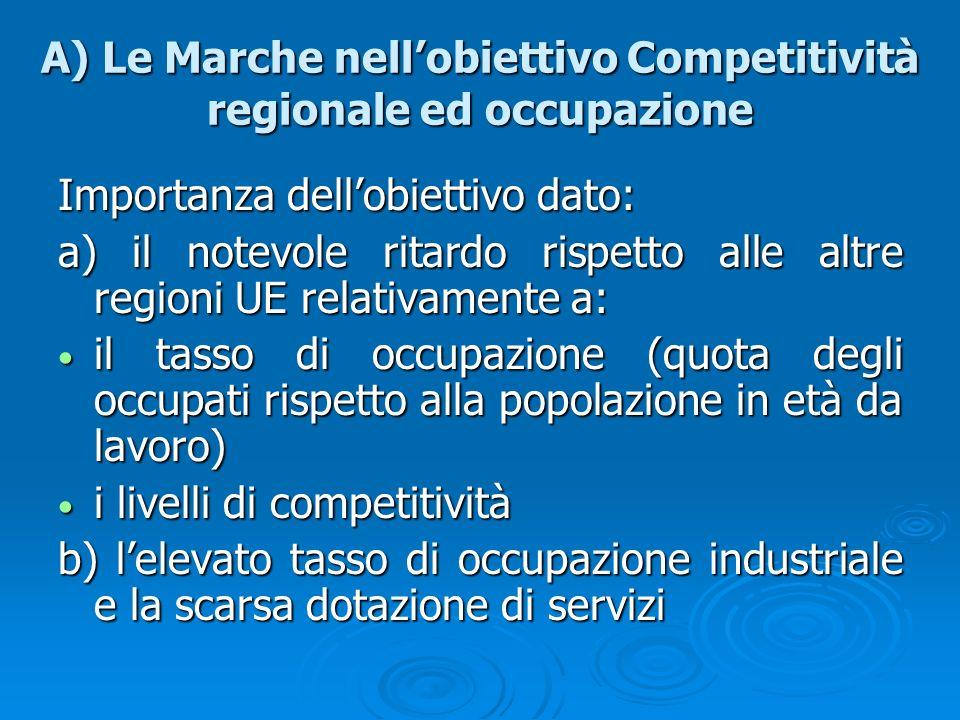 A) Le Marche nellobiettivo Competitività regionale ed occupazione Importanza dellobiettivo dato: a) il notevole ritardo rispetto alle altre regioni UE