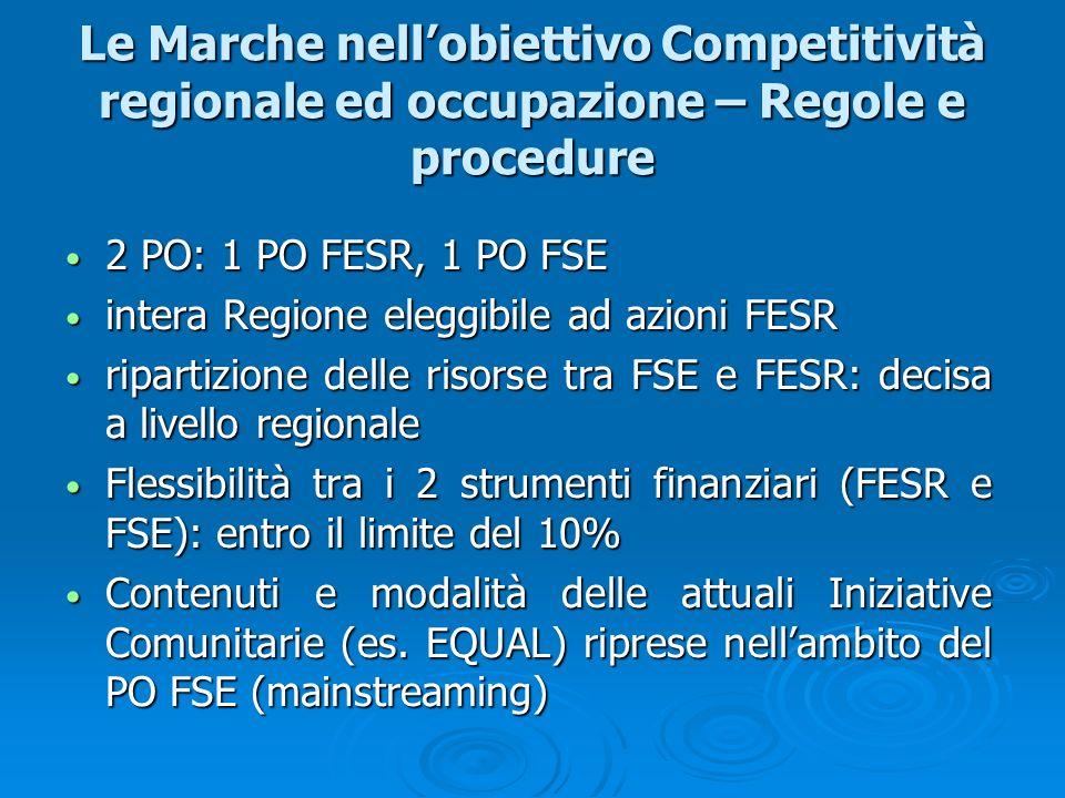 Le Marche nellobiettivo Competitività regionale ed occupazione – Regole e procedure 2 PO: 1 PO FESR, 1 PO FSE 2 PO: 1 PO FESR, 1 PO FSE intera Regione