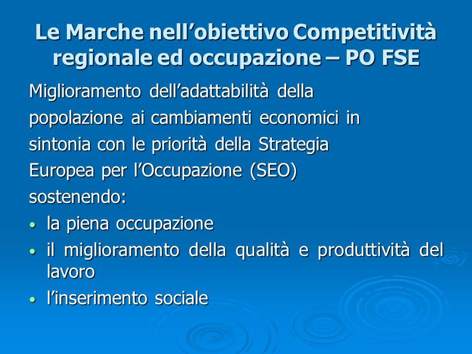Le Marche nellobiettivo Competitività regionale ed occupazione – PO FSE Miglioramento delladattabilità della popolazione ai cambiamenti economici in s