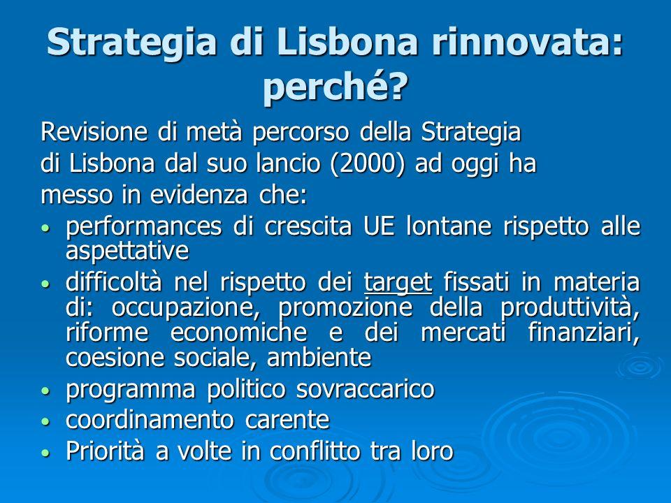 Strategia di Lisbona rinnovata: perché? Revisione di metà percorso della Strategia di Lisbona dal suo lancio (2000) ad oggi ha messo in evidenza che: