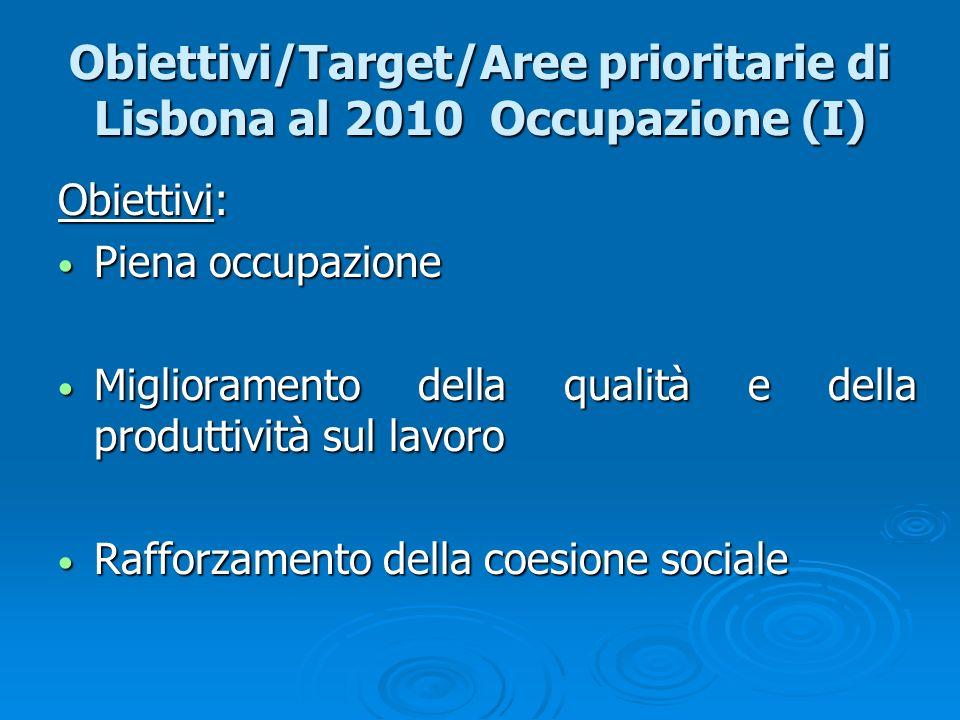 Obiettivi/Target/Aree prioritarie di Lisbona al 2010 Occupazione (I) Obiettivi: Piena occupazione Piena occupazione Miglioramento della qualità e dell