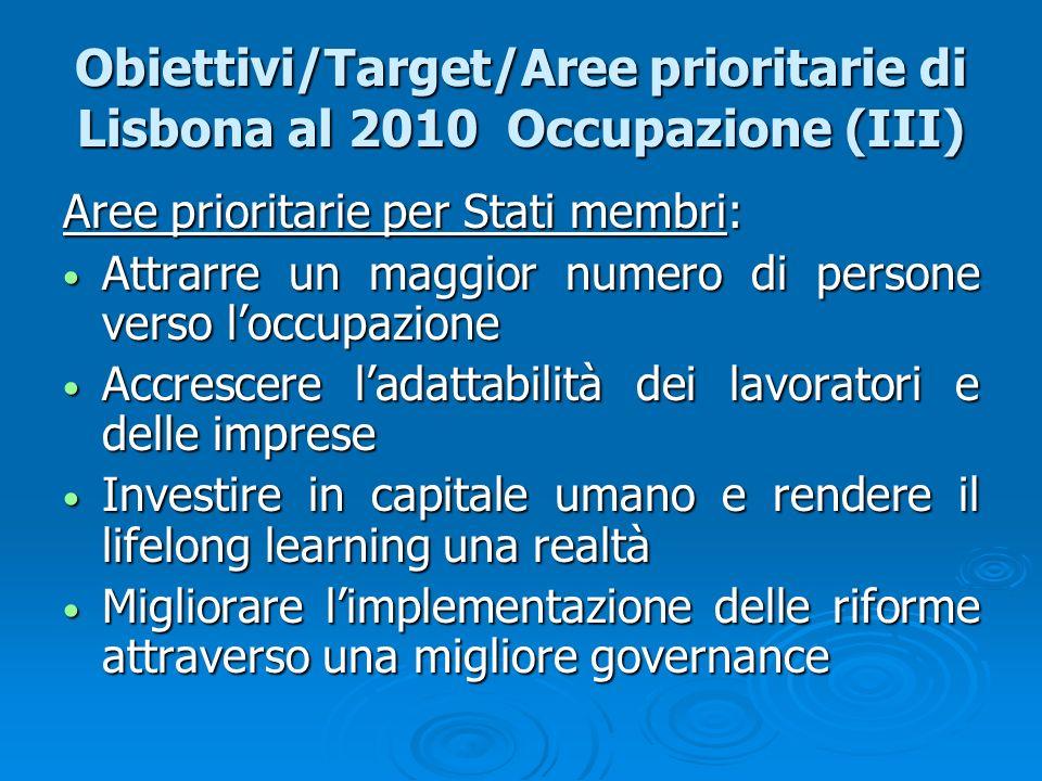 Obiettivi/Target/Aree prioritarie di Lisbona al 2010 Occupazione (III) Aree prioritarie per Stati membri: Attrarre un maggior numero di persone verso