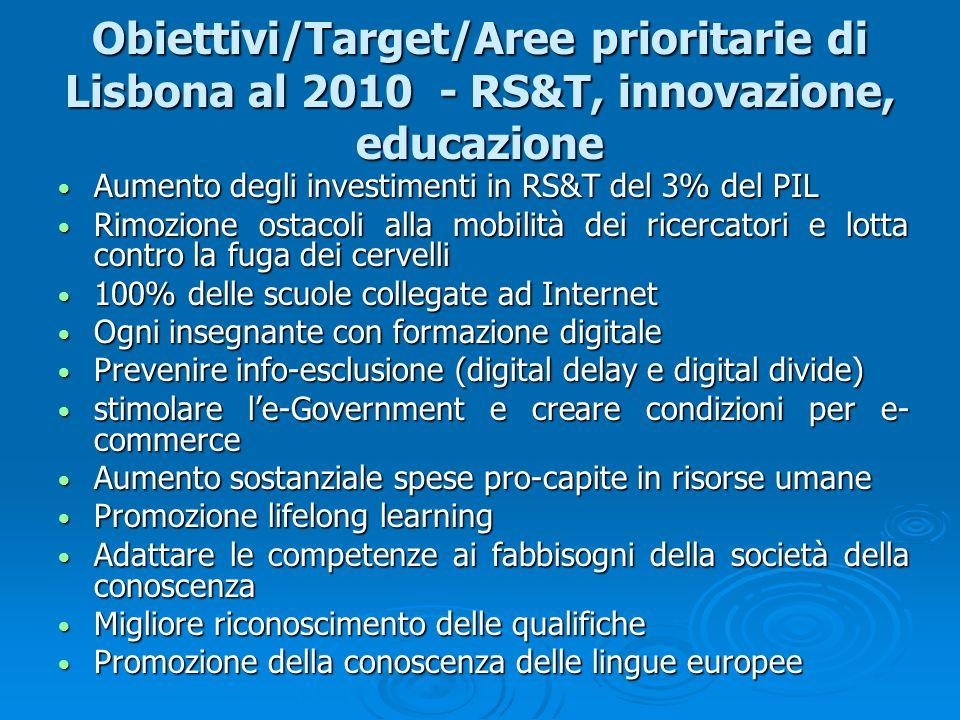 Obiettivi/Target/Aree prioritarie di Lisbona al 2010 - RS&T, innovazione, educazione Aumento degli investimenti in RS&T del 3% del PIL Aumento degli i
