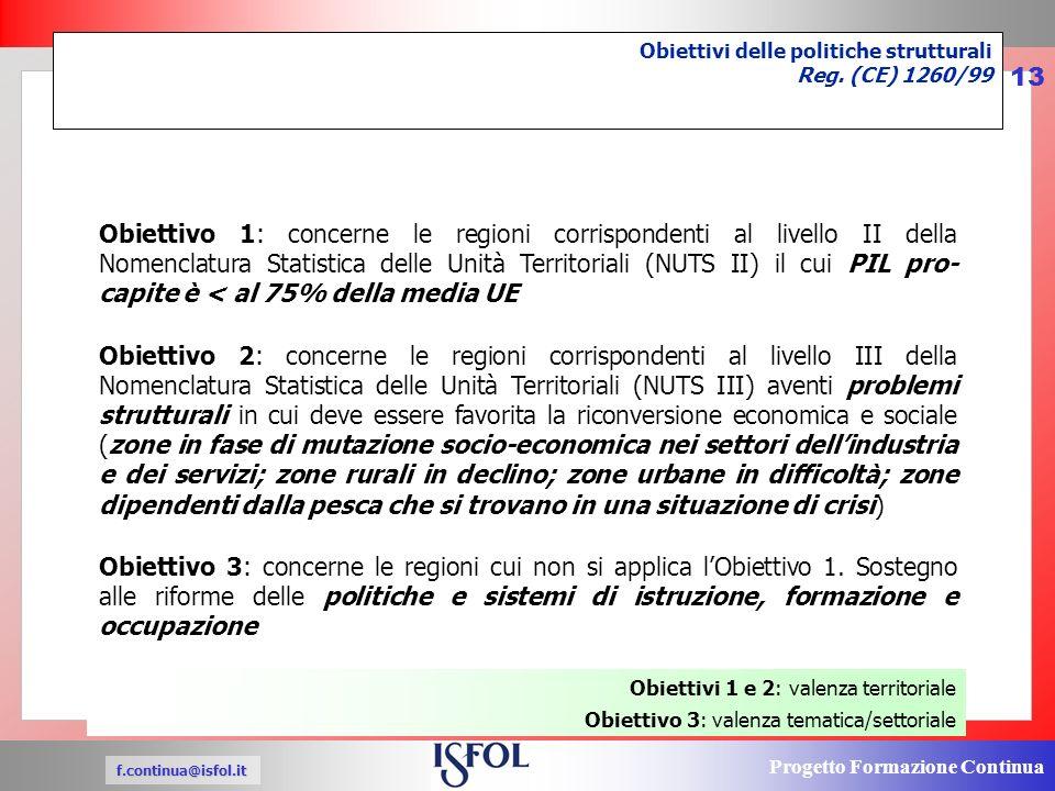 Progetto Formazione Continua f.continua@isfol.it 13 Obiettivi 1 e 2: valenza territoriale Obiettivo 3: valenza tematica/settoriale Obiettivi delle politiche strutturali Reg.