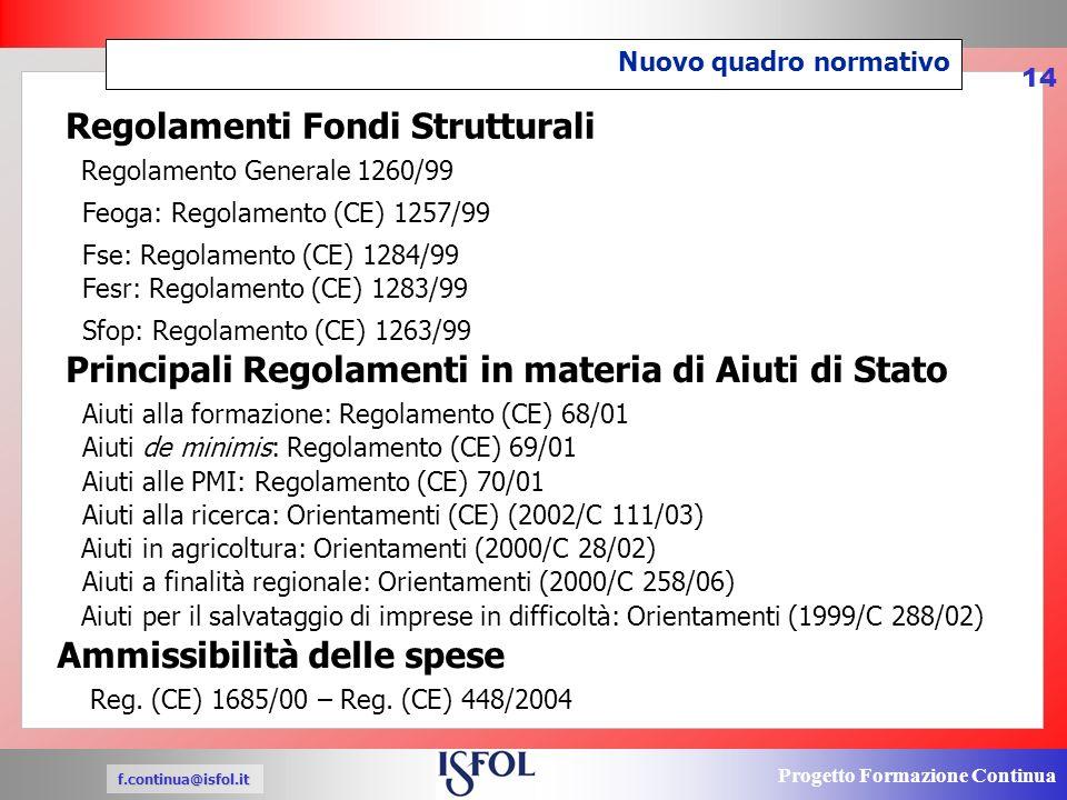 Progetto Formazione Continua f.continua@isfol.it 14 Nuovo quadro normativo Regolamento Generale 1260/99 Feoga: Regolamento (CE) 1257/99 Fse: Regolamento (CE) 1284/99 Fesr: Regolamento (CE) 1283/99 Sfop: Regolamento (CE) 1263/99 Principali Regolamenti in materia di Aiuti di Stato Aiuti de minimis: Regolamento (CE) 69/01 Aiuti alla formazione: Regolamento (CE) 68/01 Aiuti alle PMI: Regolamento (CE) 70/01 Aiuti alla ricerca: Orientamenti (CE) (2002/C 111/03) Aiuti in agricoltura: Orientamenti (2000/C 28/02) Ammissibilità delle spese Reg.