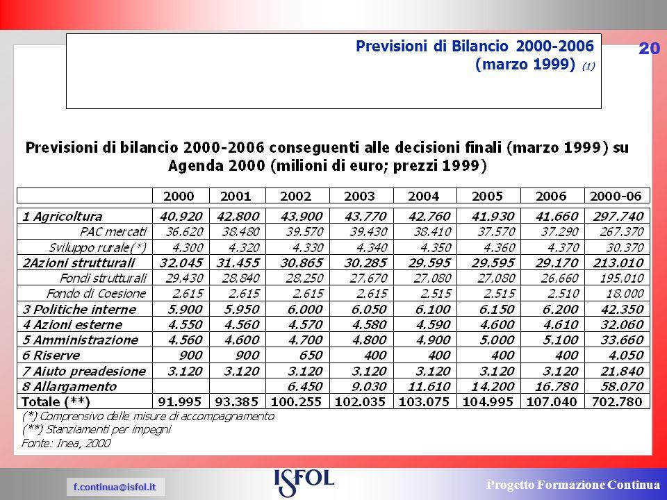 Progetto Formazione Continua f.continua@isfol.it 20 Previsioni di Bilancio 2000-2006 (marzo 1999) (1)