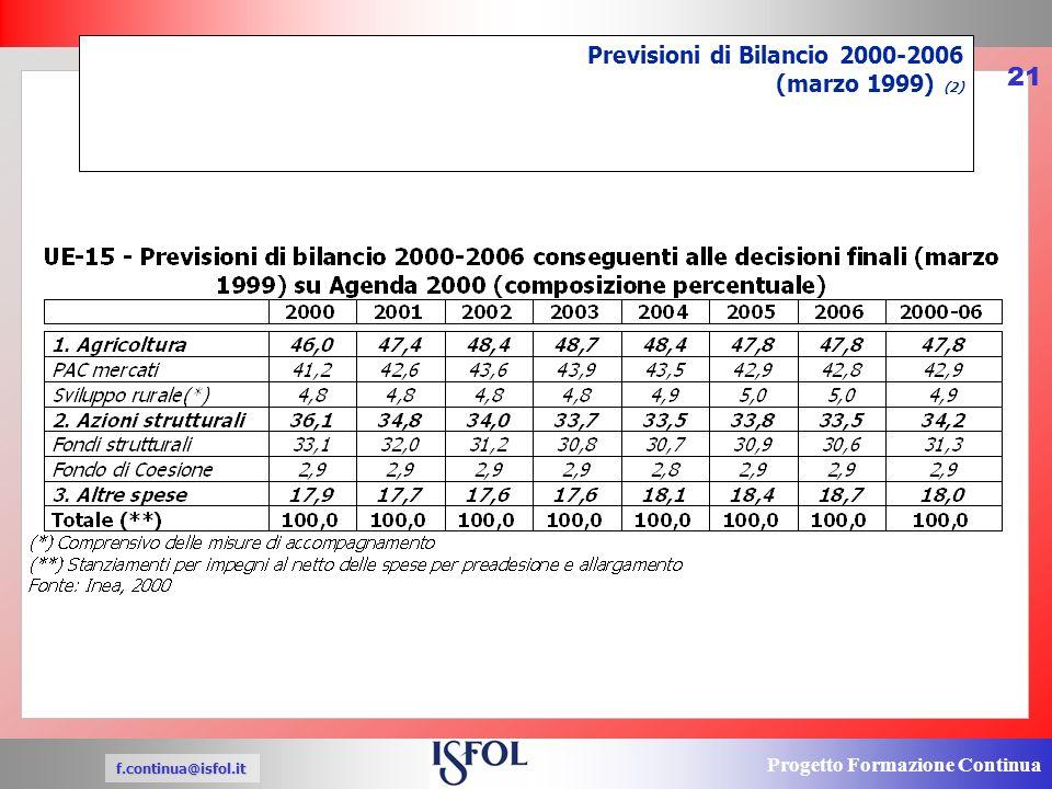Progetto Formazione Continua f.continua@isfol.it 21 Previsioni di Bilancio 2000-2006 (marzo 1999) (2)