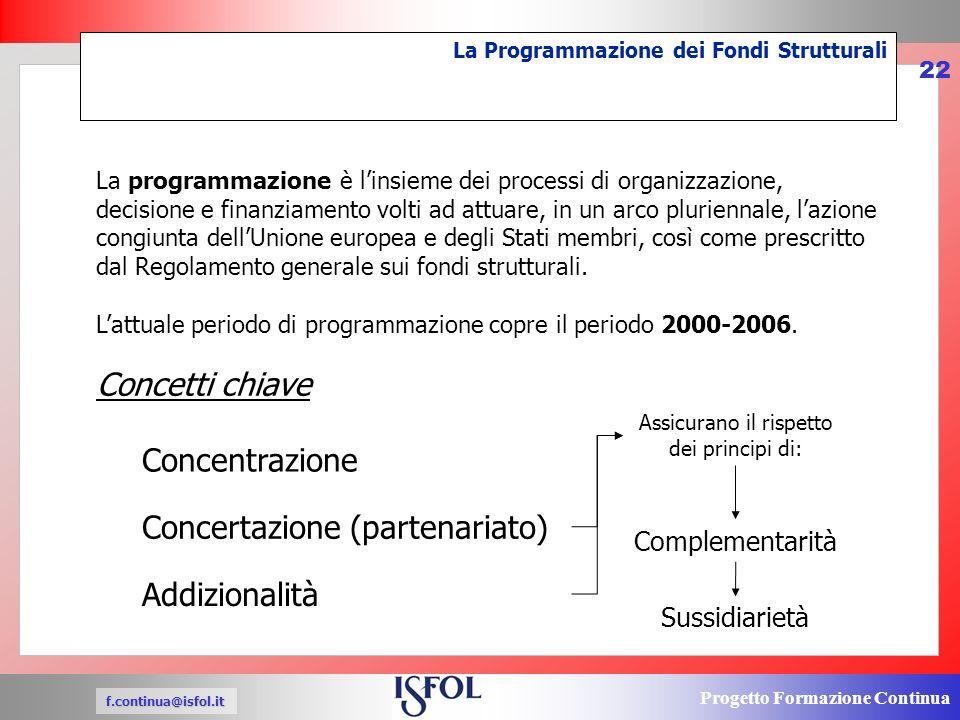 Progetto Formazione Continua f.continua@isfol.it 22 La Programmazione dei Fondi Strutturali La programmazione è linsieme dei processi di organizzazione, decisione e finanziamento volti ad attuare, in un arco pluriennale, lazione congiunta dellUnione europea e degli Stati membri, così come prescritto dal Regolamento generale sui fondi strutturali.