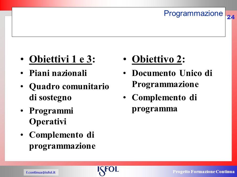 Progetto Formazione Continua f.continua@isfol.it 24 Programmazione Obiettivi 1 e 3: Piani nazionali Quadro comunitario di sostegno Programmi Operativi Complemento di programmazione Obiettivo 2: Documento Unico di Programmazione Complemento di programma