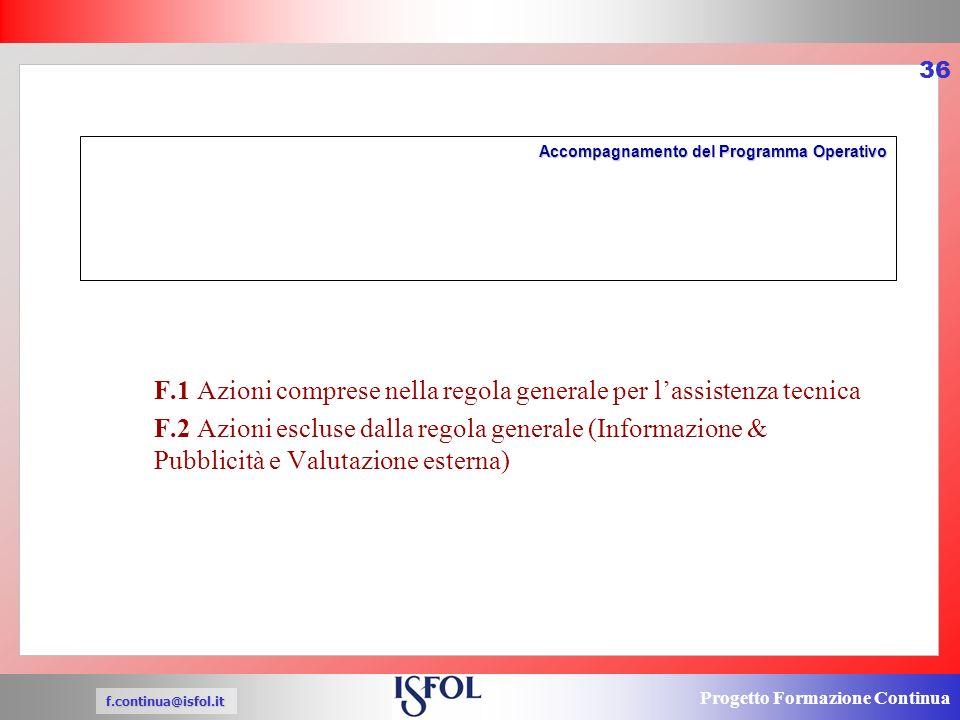 Progetto Formazione Continua f.continua@isfol.it 36 Accompagnamento del Programma Operativo F.1 Azioni comprese nella regola generale per lassistenza tecnica F.2 Azioni escluse dalla regola generale (Informazione & Pubblicità e Valutazione esterna)