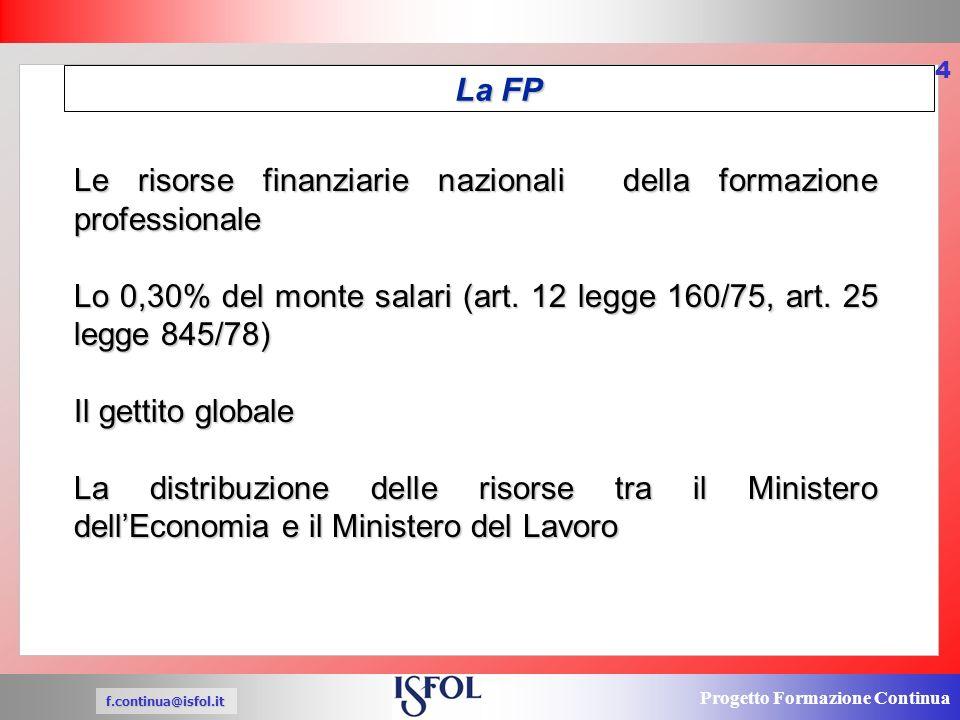 Progetto Formazione Continua f.continua@isfol.it 4 Le risorse finanziarie nazionali della formazione professionale Lo 0,30% del monte salari (art.
