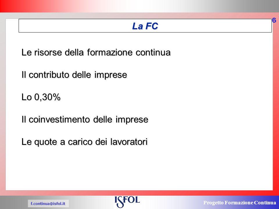Progetto Formazione Continua f.continua@isfol.it 6 Le risorse della formazione continua Il contributo delle imprese Lo 0,30% Il coinvestimento delle imprese Le quote a carico dei lavoratori La FC