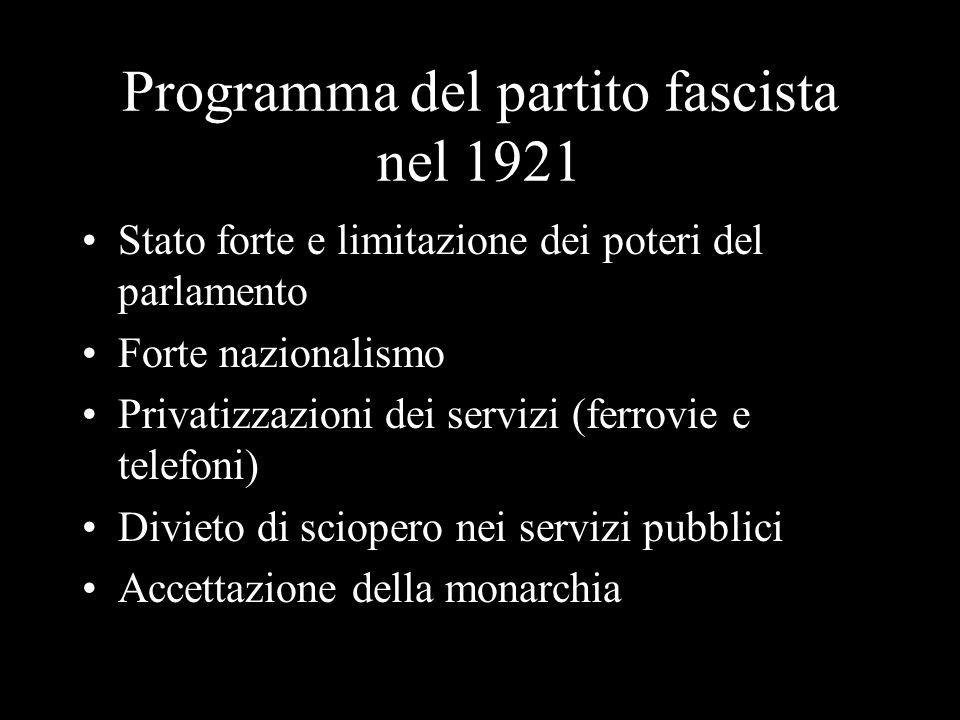 Programma del partito fascista nel 1921 Stato forte e limitazione dei poteri del parlamento Forte nazionalismo Privatizzazioni dei servizi (ferrovie e
