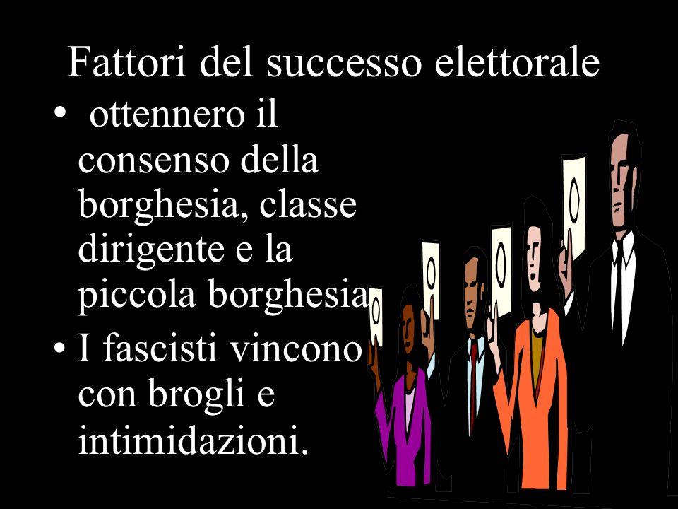 Fattori del successo elettorale ottennero il consenso della borghesia, classe dirigente e la piccola borghesia I fascisti vincono con brogli e intimid
