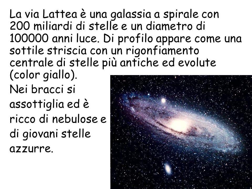 La via Lattea è una galassia a spirale con 200 miliardi di stelle e un diametro di 100000 anni luce. Di profilo appare come una sottile striscia con u