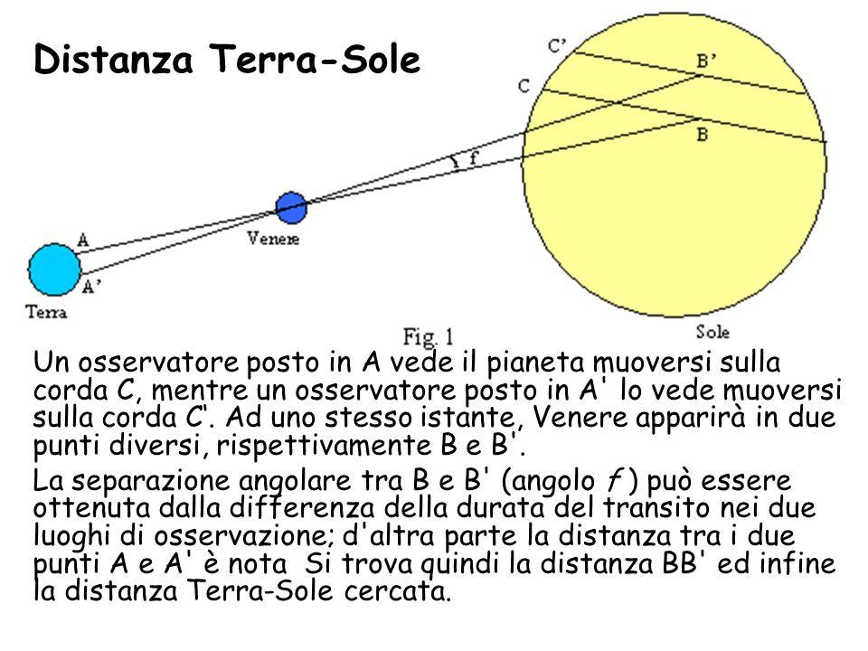 Un osservatore posto in A vede il pianeta muoversi sulla corda C, mentre un osservatore posto in A' lo vede muoversi sulla corda C. Ad uno stesso ista