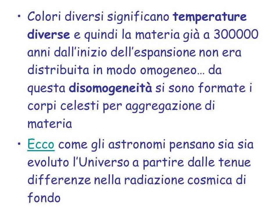 Colori diversi significano temperature diverse e quindi la materia già a 300000 anni dallinizio dellespansione non era distribuita in modo omogeneo… d