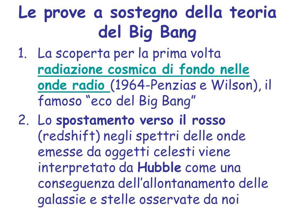 Le prove a sostegno della teoria del Big Bang 1.La scoperta per la prima volta radiazione cosmica di fondo nelle onde radio (1964-Penzias e Wilson), i