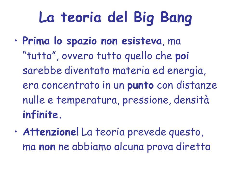 La teoria del Big Bang Prima lo spazio non esisteva, ma tutto, ovvero tutto quello che poi sarebbe diventato materia ed energia, era concentrato in un