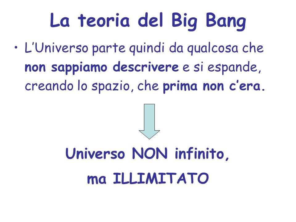La teoria del Big Bang LUniverso parte quindi da qualcosa che non sappiamo descrivere e si espande, creando lo spazio, che prima non cera. Universo NO
