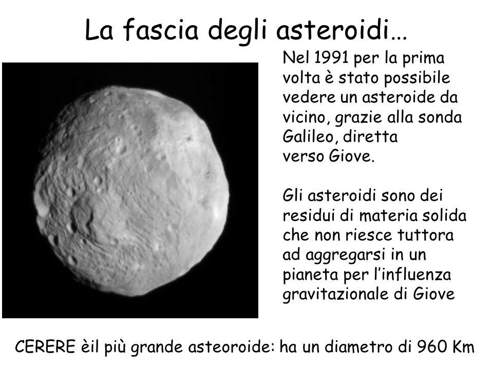 La fascia degli asteroidi… Nel 1991 per la prima volta è stato possibile vedere un asteroide da vicino, grazie alla sonda Galileo, diretta verso Giove