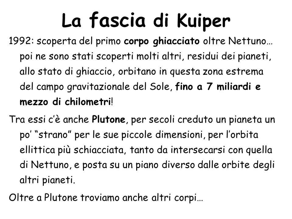 La fascia di Kuiper 1992: scoperta del primo corpo ghiacciato oltre Nettuno… poi ne sono stati scoperti molti altri, residui dei pianeti, allo stato d