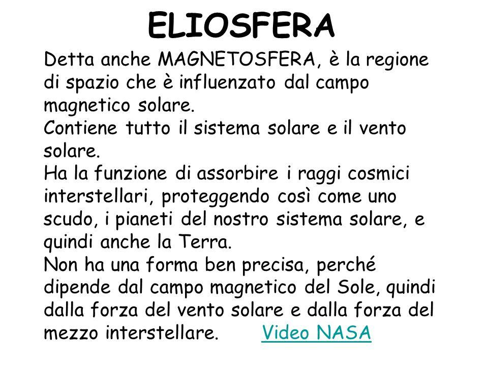 ELIOSFERA Detta anche MAGNETOSFERA, è la regione di spazio che è influenzato dal campo magnetico solare. Contiene tutto il sistema solare e il vento s