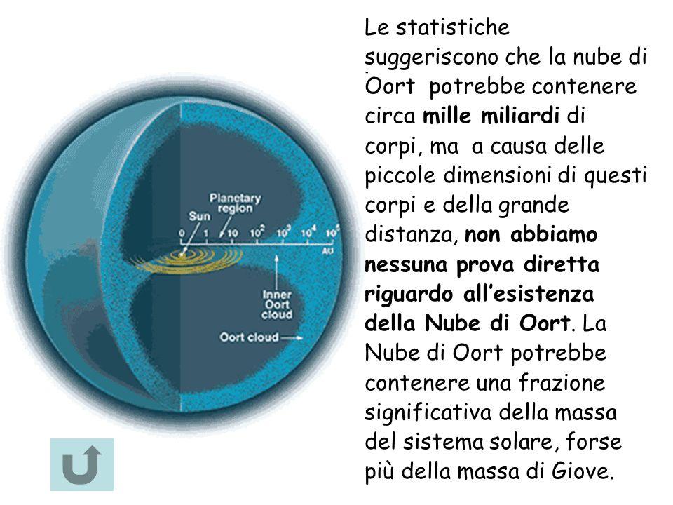 Le statistiche suggeriscono che la nube di Oort potrebbe contenere circa mille miliardi di corpi, ma a causa delle piccole dimensioni di questi corpi