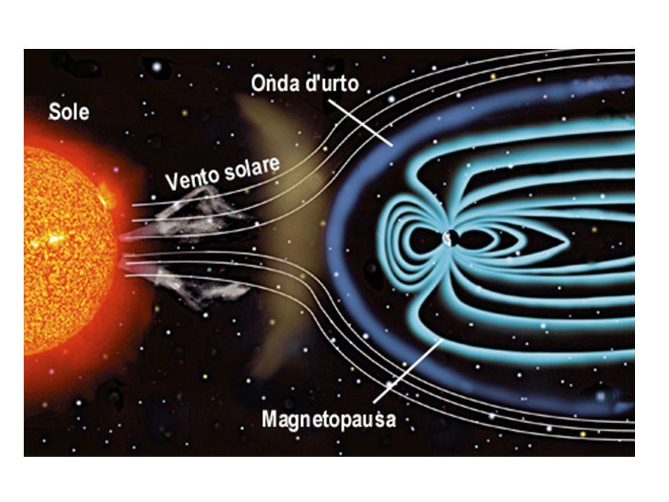 ELIOSFERA Detta anche MAGNETOSFERA, è la regione di spazio che è influenzato dal campo magnetico solare.