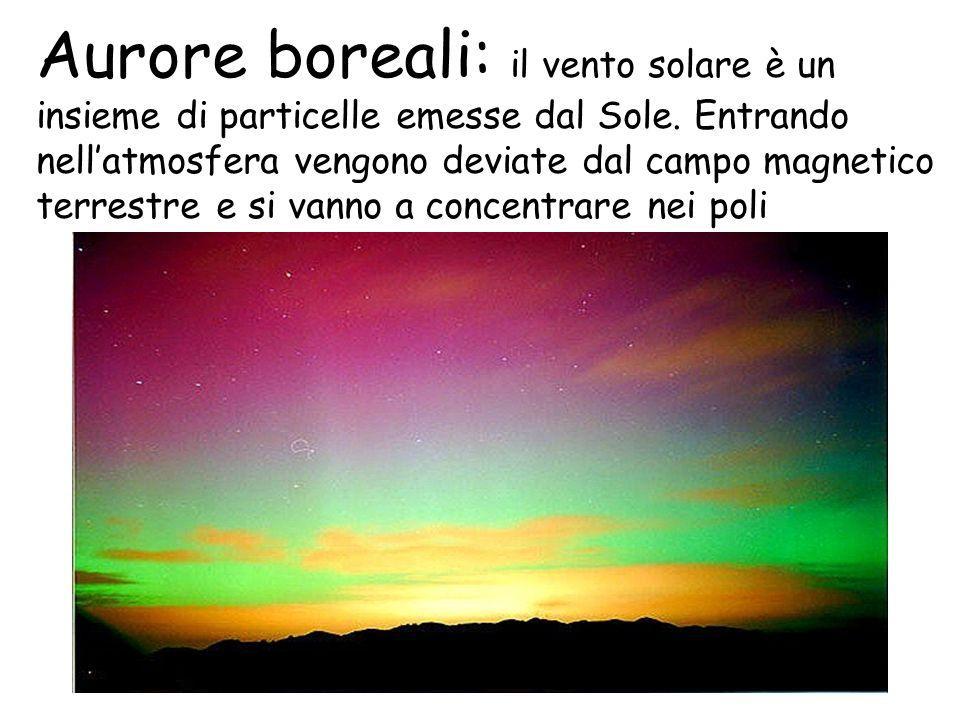 Aurore boreali: il vento solare è un insieme di particelle emesse dal Sole. Entrando nellatmosfera vengono deviate dal campo magnetico terrestre e si