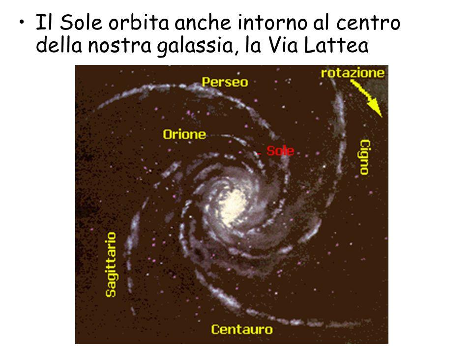 Il Sole orbita anche intorno al centro della nostra galassia, la Via Lattea