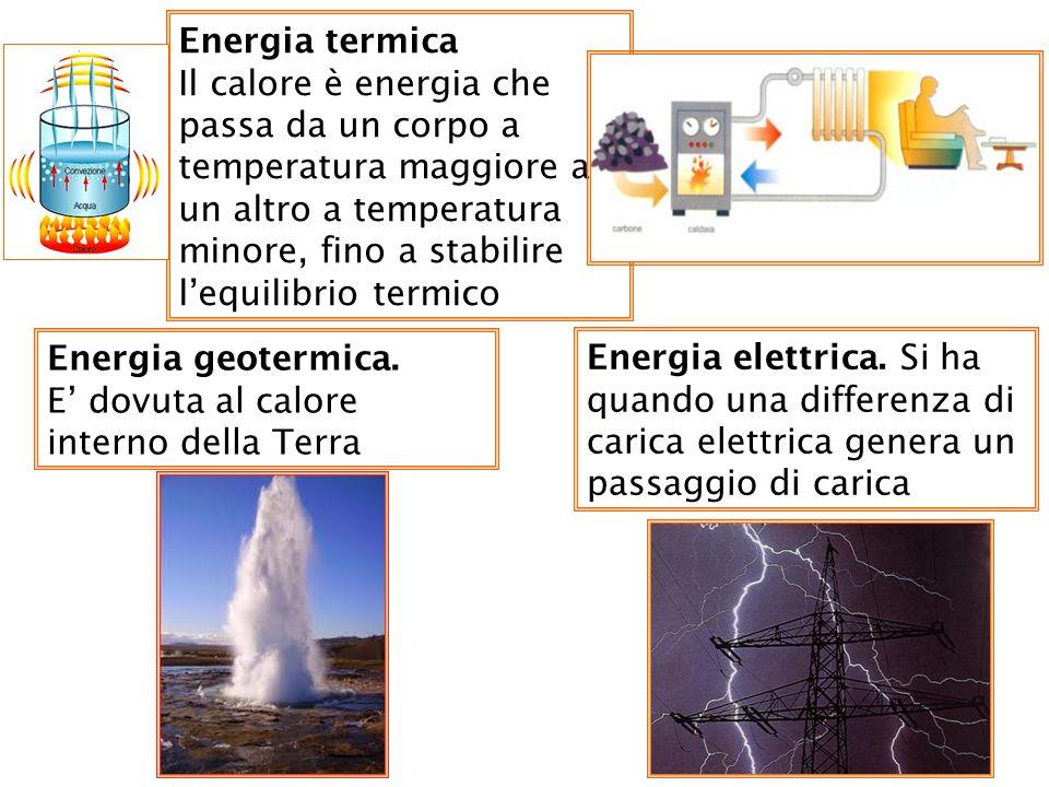 10 Energia termica Il calore è energia che passa da un corpo a temperatura maggiore ad un altro a temperatura minore, fino a stabilire lequilibrio termico Energia geotermica.