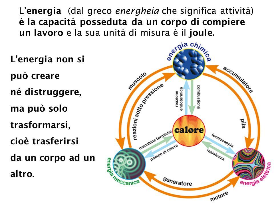 5 Lenergia (dal greco energheia che significa attività) è la capacità posseduta da un corpo di compiere un lavoro e la sua unità di misura è il joule.