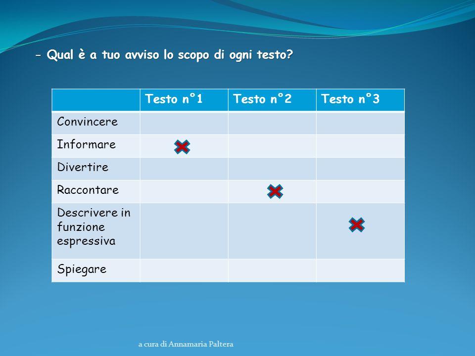 a cura di Annamaria Paltera - Qual è a tuo avviso lo scopo di ogni testo? Testo n°1Testo n°2Testo n°3 Convincere Informare Divertire Raccontare Descri