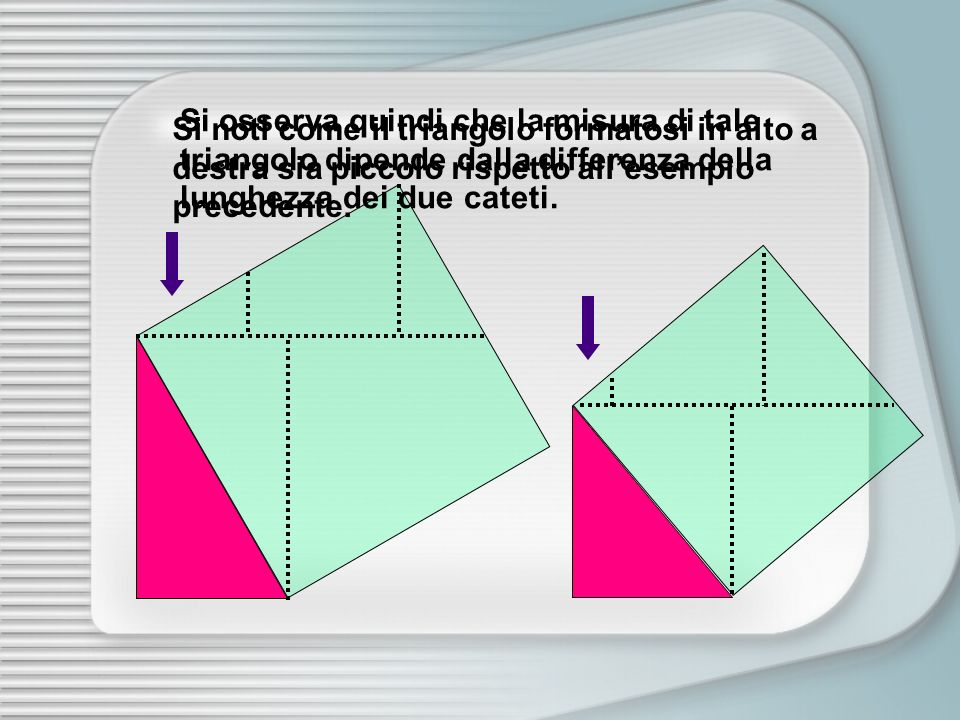 Si noti come il triangolo formatosi in alto a destra sia piccolo rispetto allesempio precedente. Si osserva quindi che la misura di tale triangolo dip