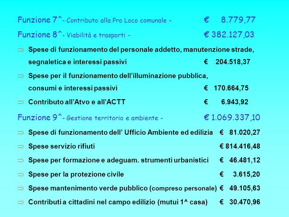 Funzione 7^ - Contributo alla Pro Loco comunale - 8.779,77 Funzione 8^ - Viabilità e trasporti - 382.127,03 Spese di funzionamento del personale addet