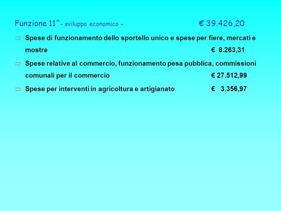 Funzione 11^ - sviluppo economico - 39.426,20 Spese di funzionamento dello sportello unico e spese per fiere, mercati e mostre 8.263,31 Spese relative al commercio, funzionamento pesa pubblica, commissioni comunali per il commercio 27.512,99 Spese per interventi in agricoltura e artigianato 3.356,97