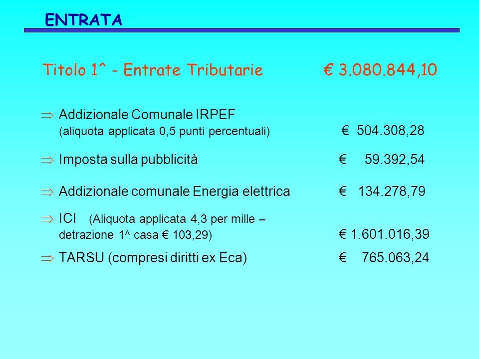 Titolo 1^ - Entrate Tributarie 3.080.844,10 Addizionale Comunale IRPEF (aliquota applicata 0,5 punti percentuali) 504.308,28 Imposta sulla pubblicità