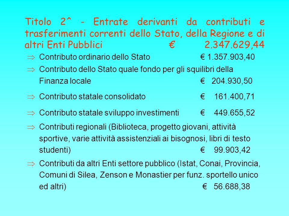 Titolo 2^ - Entrate derivanti da contributi e trasferimenti correnti dello Stato, della Regione e di altri Enti Pubblici 2.347.629,44 Contributo ordin