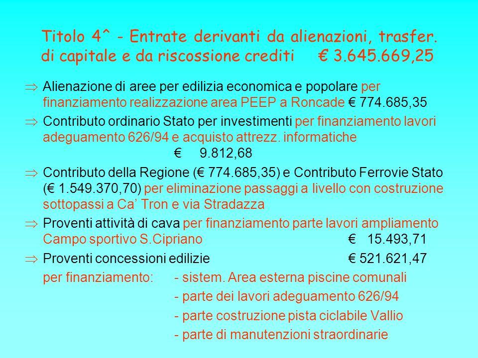 Titolo 4^ - Entrate derivanti da alienazioni, trasfer. di capitale e da riscossione crediti 3.645.669,25 Alienazione di aree per edilizia economica e