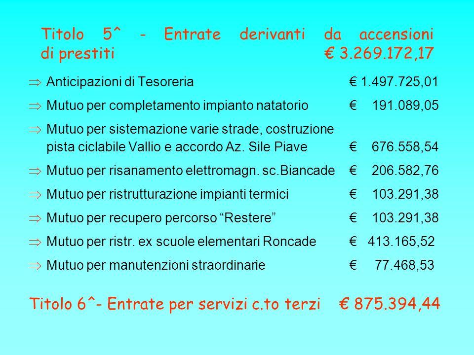 Titolo 5^ - Entrate derivanti da accensioni di prestiti 3.269.172,17 Anticipazioni di Tesoreria 1.497.725,01 Mutuo per completamento impianto natatori